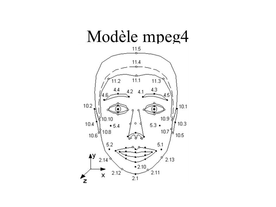 Modèle mpeg4