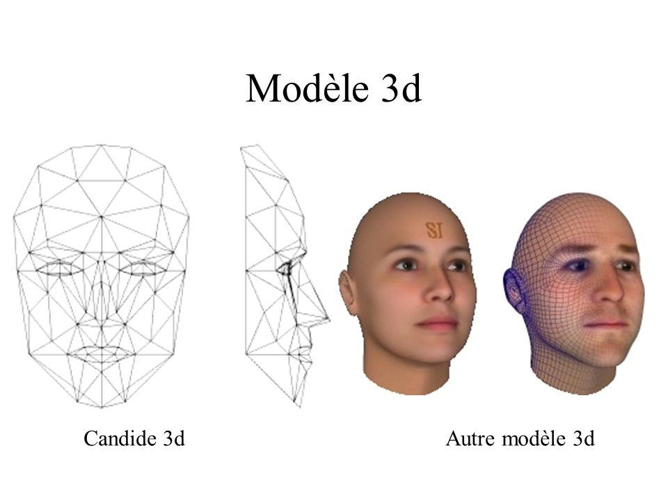Modèle 3d Candide 3dAutre modèle 3d