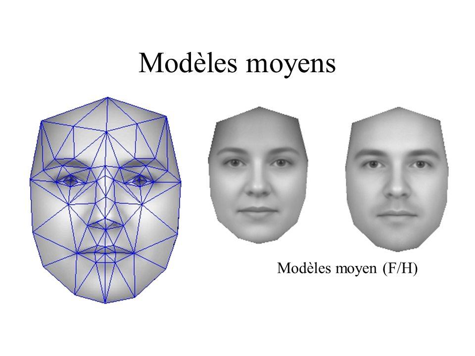 Modèles moyens Modèles moyen (F/H)