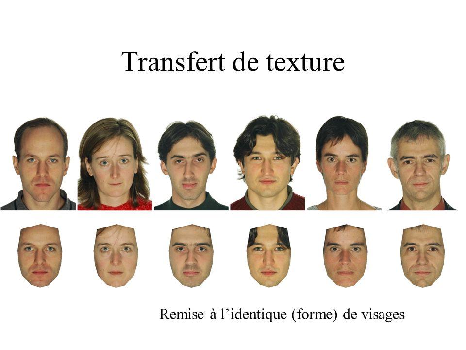 Transfert de texture Remise à lidentique (forme) de visages