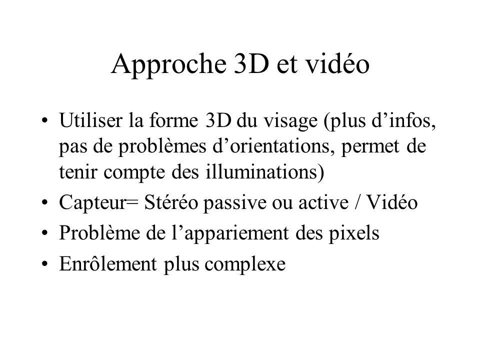 Approche 3D et vidéo Utiliser la forme 3D du visage (plus dinfos, pas de problèmes dorientations, permet de tenir compte des illuminations) Capteur= S