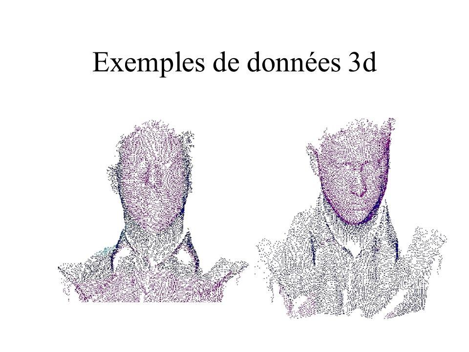 Exemples de données 3d