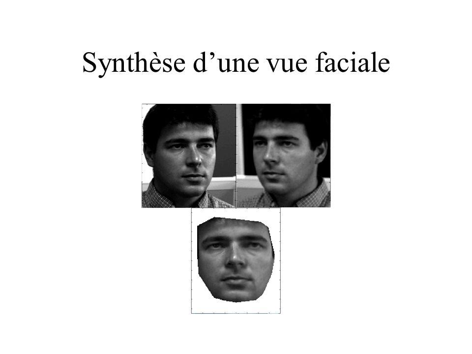 Approche 3D et vidéo Utiliser la forme 3D du visage (plus dinfos, pas de problèmes dorientations, permet de tenir compte des illuminations) Capteur= Stéréo passive ou active / Vidéo Problème de lappariement des pixels Enrôlement plus complexe