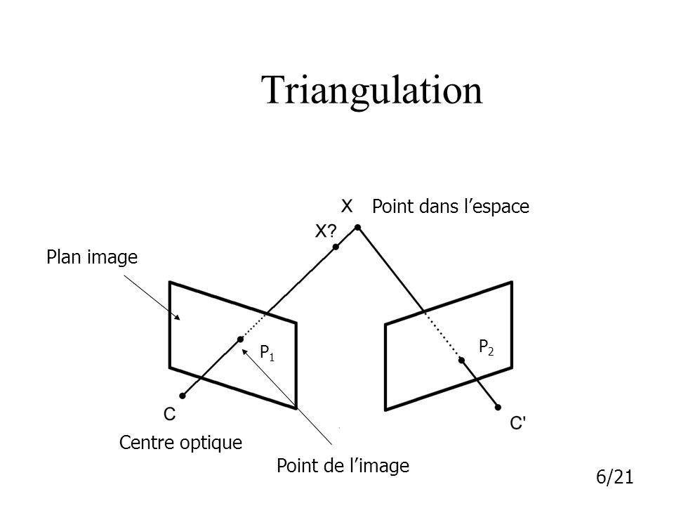 Triangulation Centre optique Point dans lespace Plan image P2P2 P1P1 Point de limage 6/21