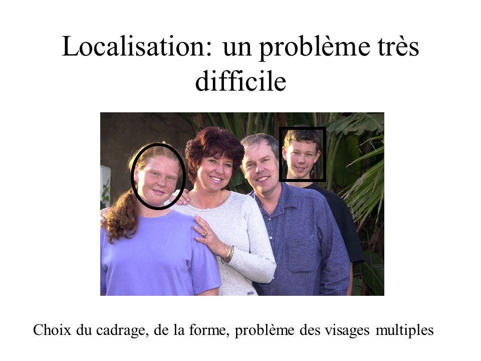 Localisation: un problème très difficile Choix du cadrage, de la forme, problème des visages multiples