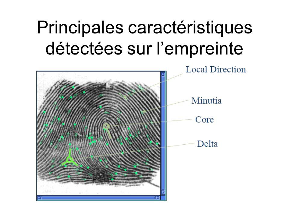 Principales caractéristiques détectées sur lempreinte