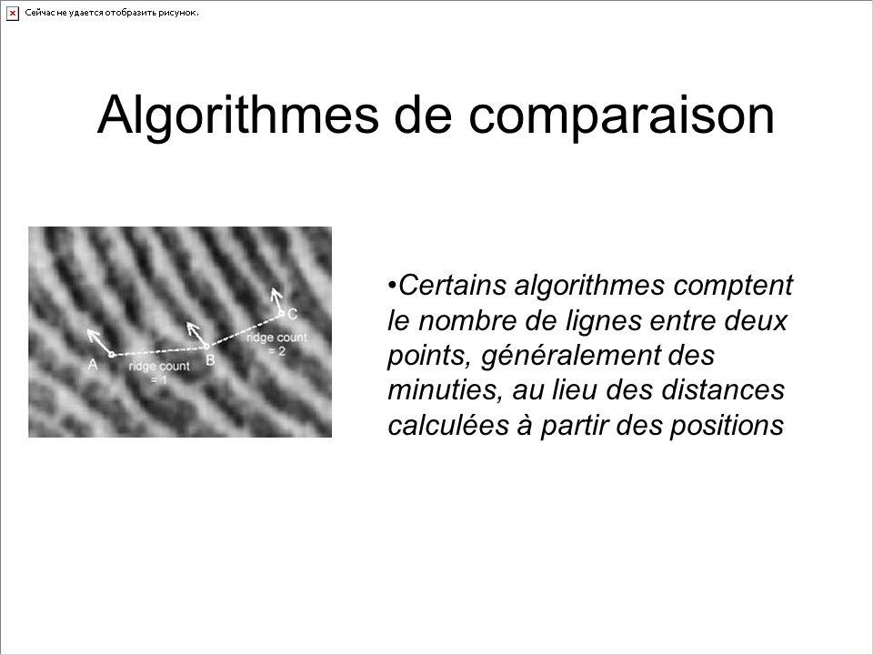 Algorithmes de comparaison Certains algorithmes comptent le nombre de lignes entre deux points, généralement des minuties, au lieu des distances calcu