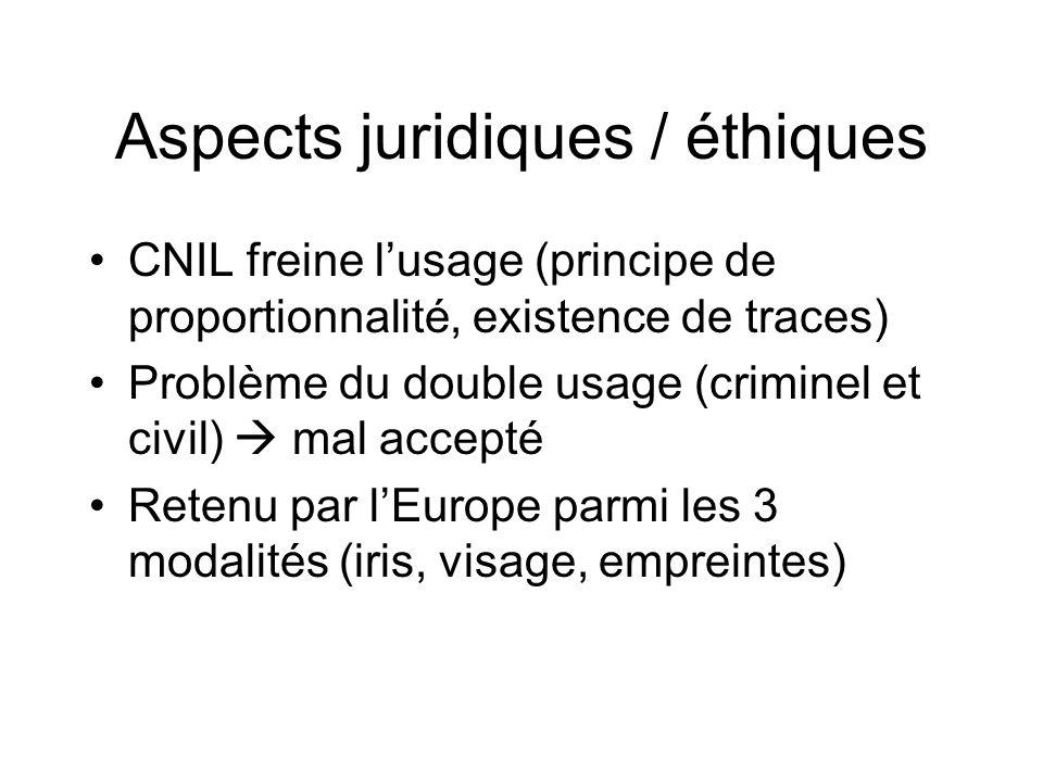 Aspects juridiques / éthiques CNIL freine lusage (principe de proportionnalité, existence de traces) Problème du double usage (criminel et civil) mal