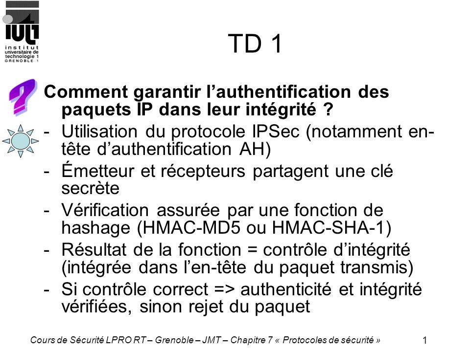 1 Cours de Sécurité LPRO RT – Grenoble – JMT – Chapitre 7 « Protocoles de sécurité » TD 1 Comment garantir lauthentification des paquets IP dans leur intégrité .