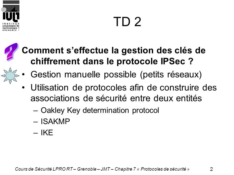 2 Cours de Sécurité LPRO RT – Grenoble – JMT – Chapitre 7 « Protocoles de sécurité » TD 2 Comment seffectue la gestion des clés de chiffrement dans le protocole IPSec .