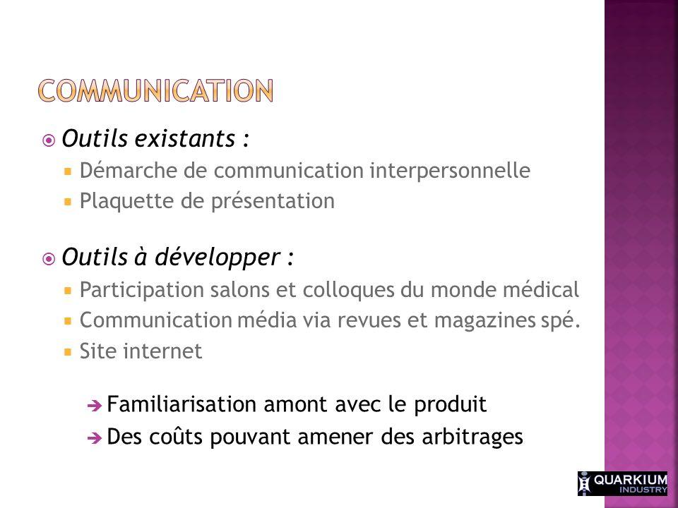 Outils existants : Démarche de communication interpersonnelle Plaquette de présentation Outils à développer : Participation salons et colloques du mon