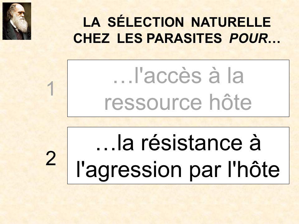 …l'accès à la ressource hôte …la résistance à l'agression par l'hôte 1 2 LA SÉLECTION NATURELLE CHEZ LES PARASITES POUR…