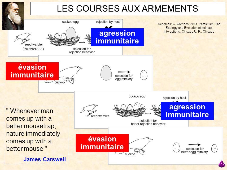 LES COURSES AUX ARMEMENTS agression immunitaire évasion immunitaire