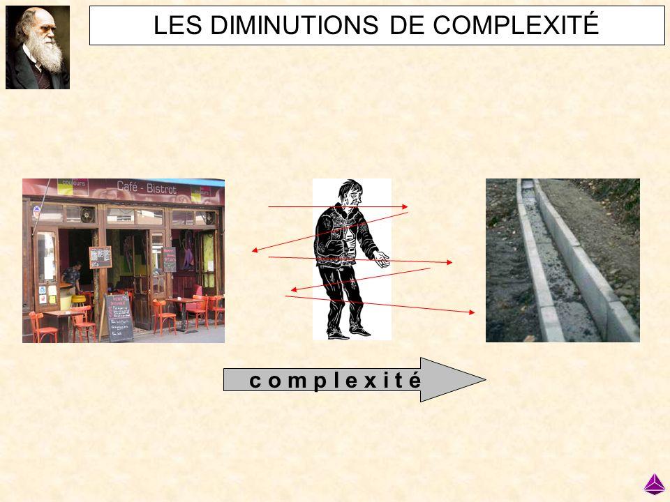 LES DIMINUTIONS DE COMPLEXITÉ c o m p l e x i t é