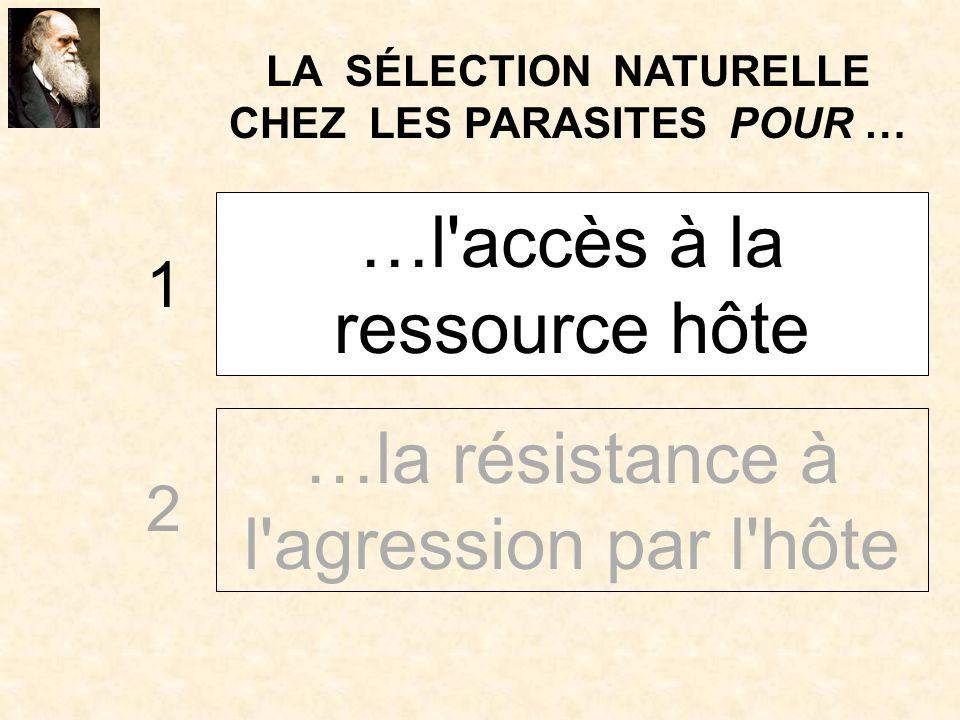 …l'accès à la ressource hôte …la résistance à l'agression par l'hôte 1 2 LA SÉLECTION NATURELLE CHEZ LES PARASITES POUR …
