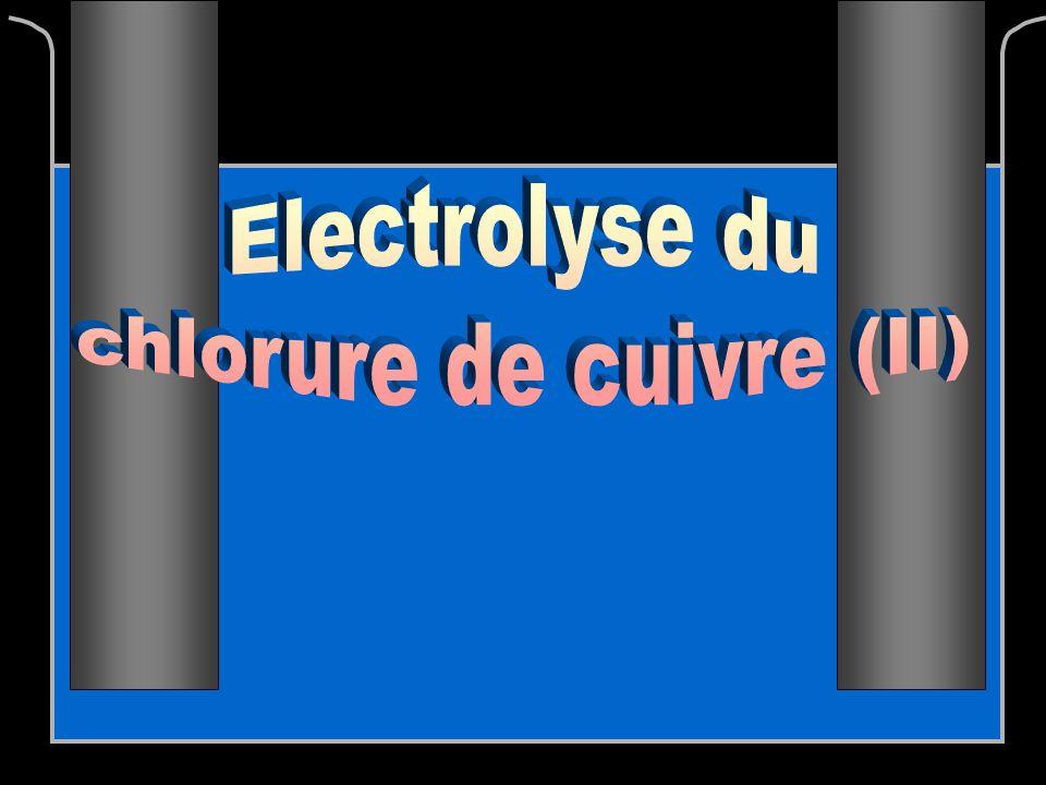 Cu 2+ -+ Cu 0 Cu 2+ Cl 0 Cl - Bilan de la réaction forcée : Cu 2+ (aq) + 2 Cl - (aq) Cu 0 (s) + Cl 2 (g)
