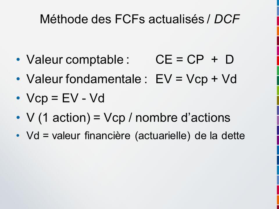 Méthode des FCFs actualisés / DCF Valeur comptable :CE = CP + D Valeur fondamentale :EV = Vcp + Vd Vcp = EV - Vd V (1 action) = Vcp / nombre dactions