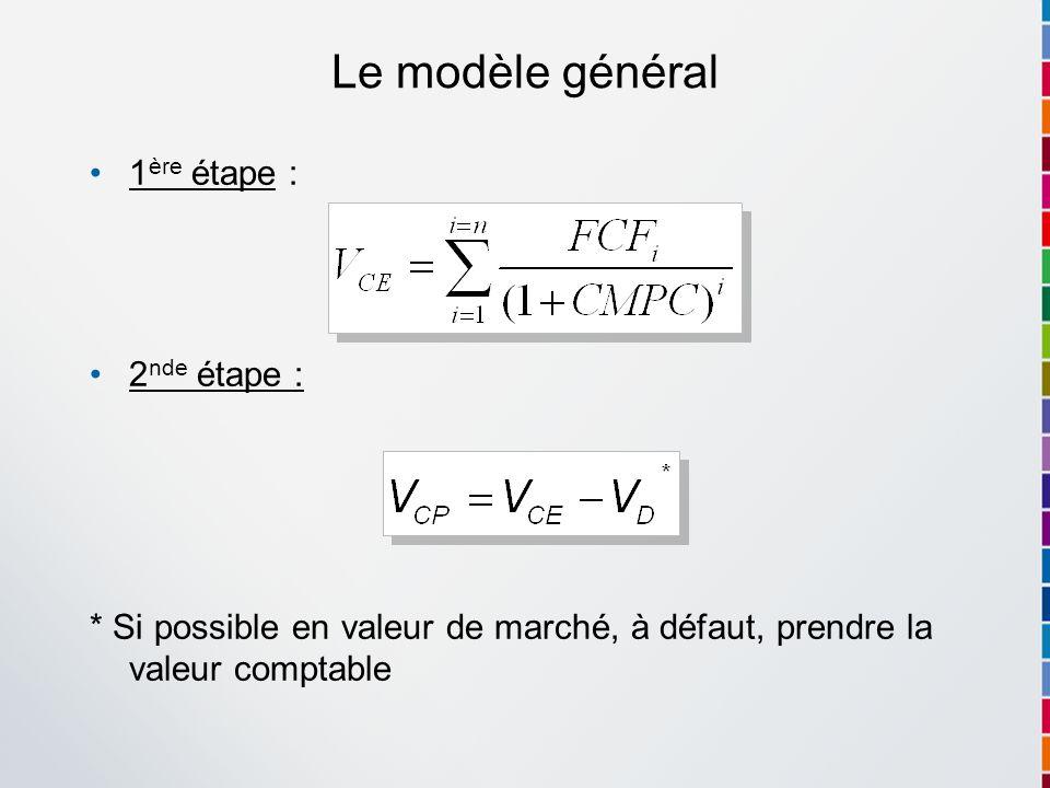 1 ère étape : 2 nde étape : * Si possible en valeur de marché, à défaut, prendre la valeur comptable Le modèle général