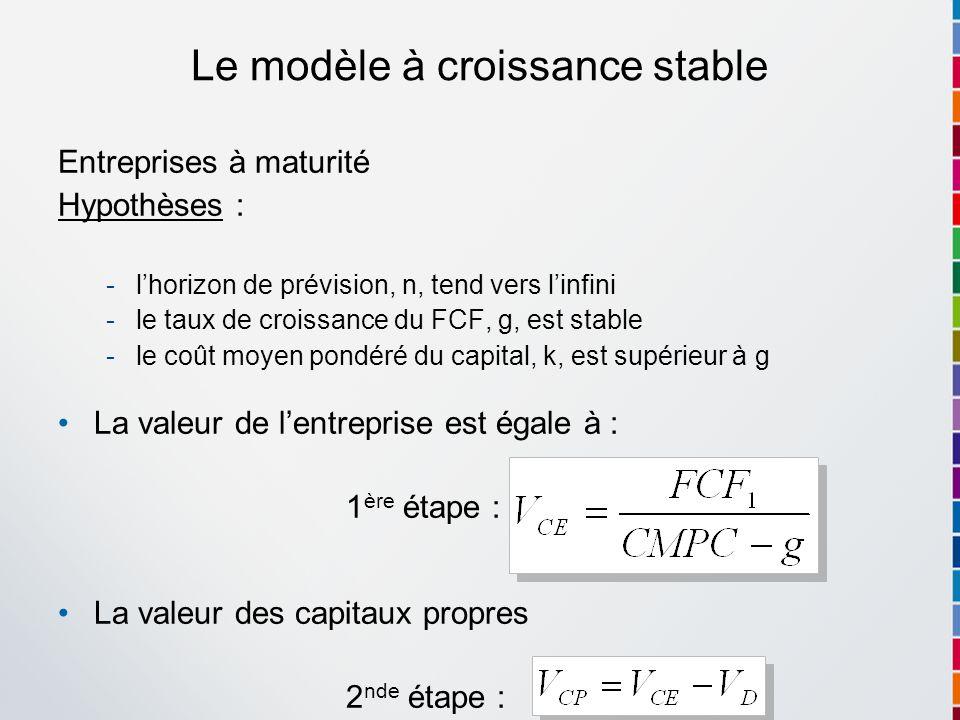 Entreprises à maturité Hypothèses : -lhorizon de prévision, n, tend vers linfini -le taux de croissance du FCF, g, est stable -le coût moyen pondéré d