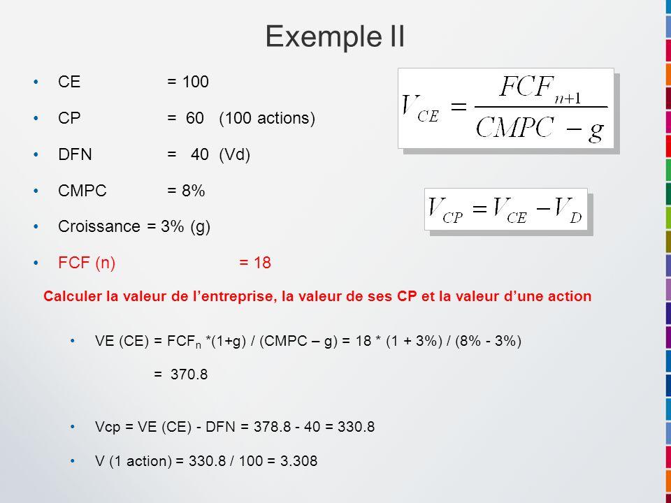 Exemple II CE = 100 CP = 60 (100 actions) DFN= 40 (Vd) CMPC = 8% Croissance = 3% (g) FCF (n) = 18 VE (CE) = FCF n *(1+g) / (CMPC – g) = 18 * (1 + 3%)