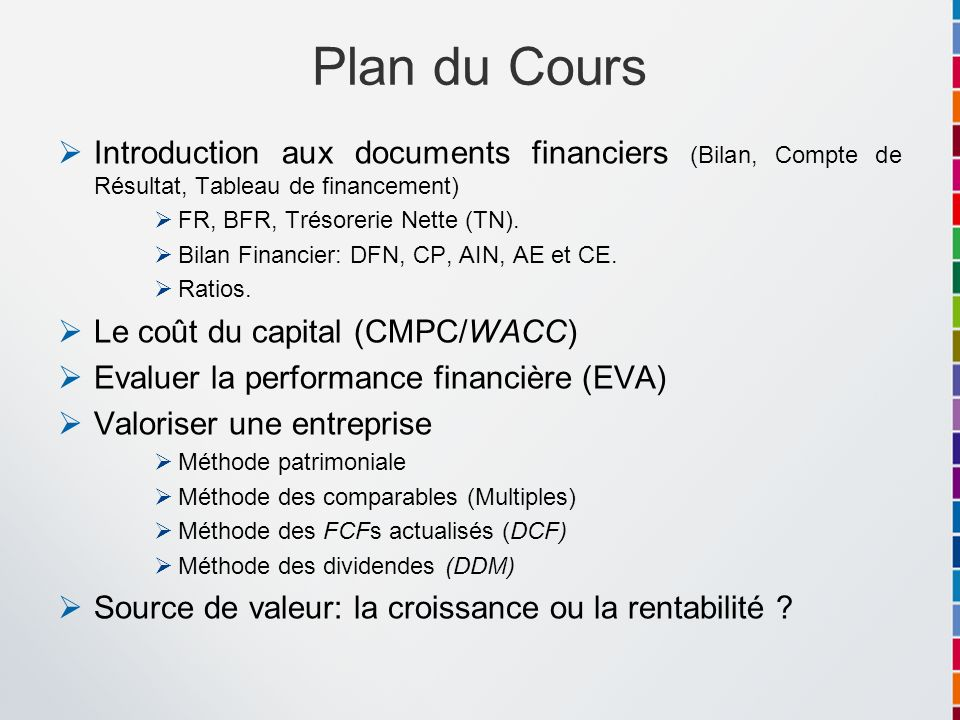 Exemple I – Calcul du FCF Chiffre daffaires (N)100 Charges dexploitation (hors amortissement) (N)45 DAP (N)25 Taux dimposition40% Investissement (N)20 BFR (N)20 BFR (N-1)15 Calculer le FCF de lannée N.