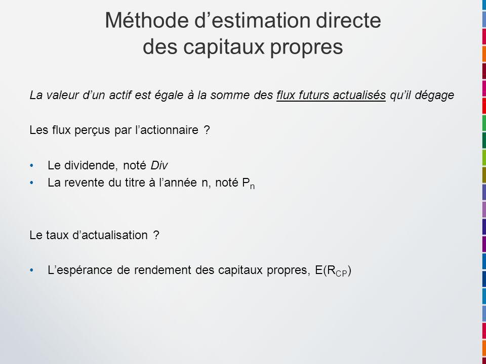 Méthode destimation directe des capitaux propres La valeur dun actif est égale à la somme des flux futurs actualisés quil dégage Les flux perçus par l
