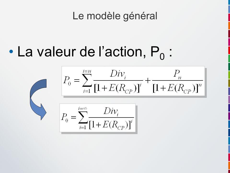 La valeur de laction, P 0 : Le modèle général