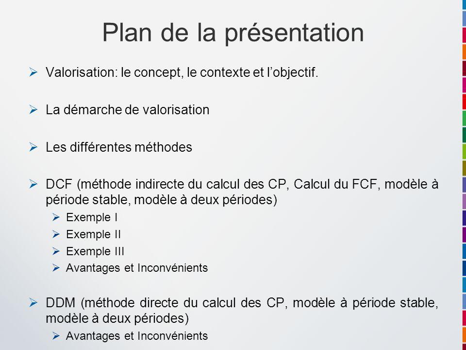 Plan de la présentation Valorisation: le concept, le contexte et lobjectif. La démarche de valorisation Les différentes méthodes DCF (méthode indirect