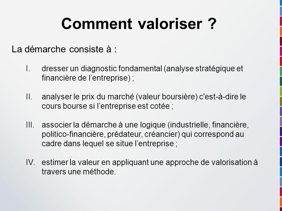 Comment valoriser ? La démarche consiste à : I.dresser un diagnostic fondamental (analyse stratégique et financière de lentreprise) ; II.analyser le p