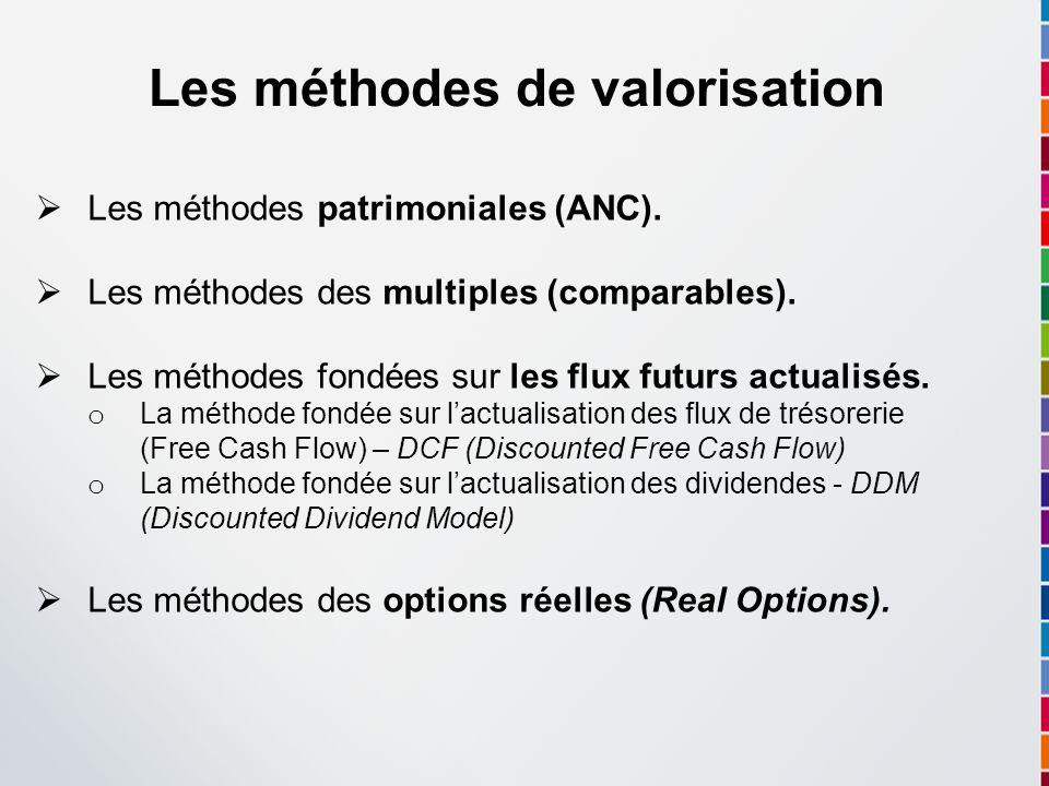 Exemple II CE = 100 CP = 60 (100 actions) DFN= 40 (Vd) CMPC = 8% Croissance = 3% (g) FCF (n) = 18 VE (CE) = FCF n *(1+g) / (CMPC – g) = 18 * (1 + 3%) / (8% - 3%) = 370.8 Calculer la valeur de lentreprise, la valeur de ses CP et la valeur dune action Vcp = VE (CE) - DFN = 378.8 - 40 = 330.8 V (1 action) = 330.8 / 100 = 3.308