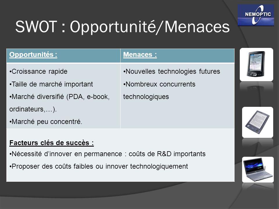 SWOT : Opportunité/Menaces Opportunités :Menaces : Croissance rapide Taille de marché important Marché diversifié (PDA, e-book, ordinateurs,…). Marché