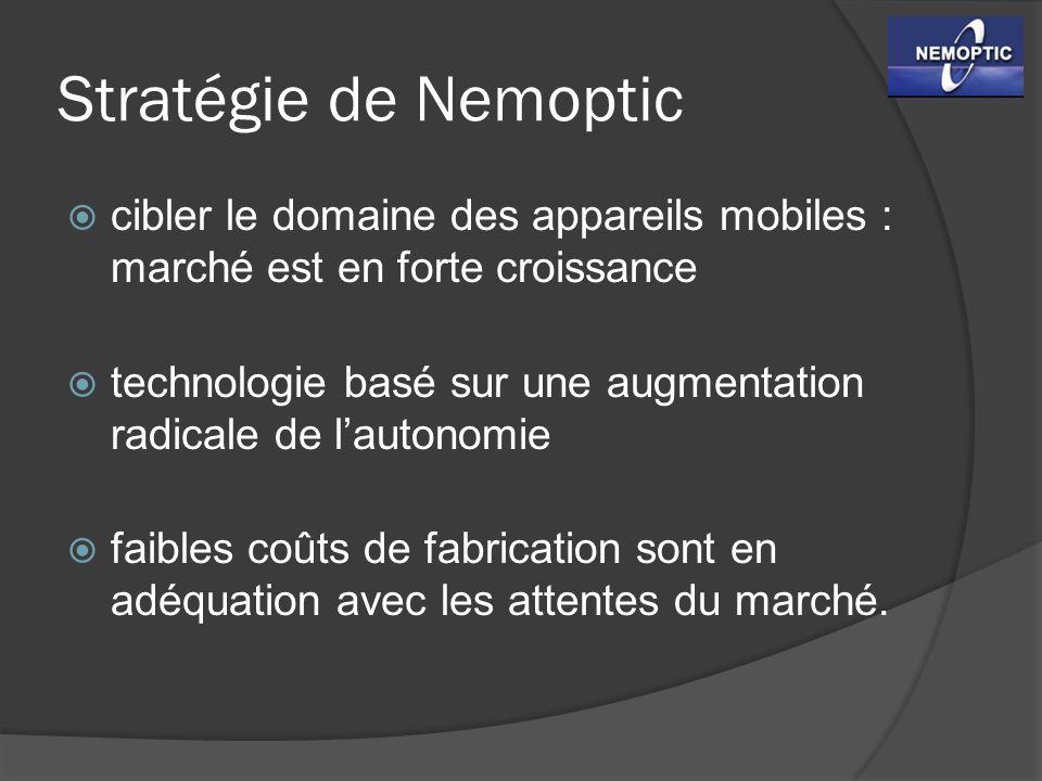 Stratégie de Nemoptic cibler le domaine des appareils mobiles : marché est en forte croissance technologie basé sur une augmentation radicale de lauto