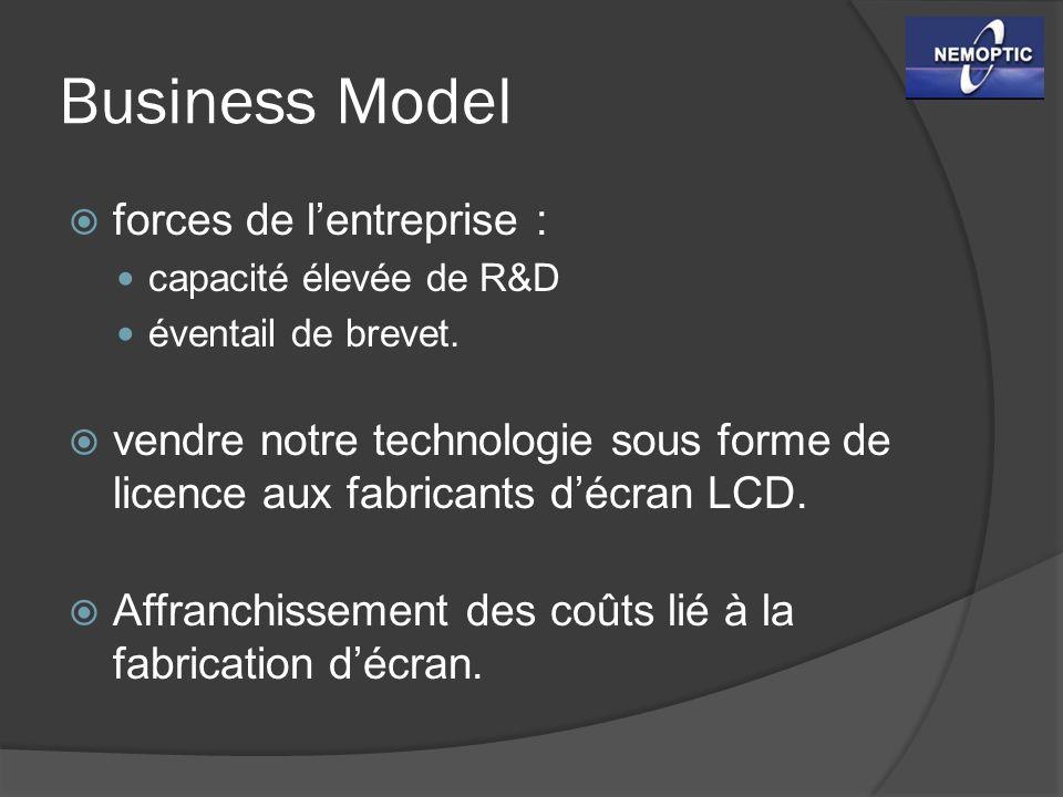 Business Model forces de lentreprise : capacité élevée de R&D éventail de brevet. vendre notre technologie sous forme de licence aux fabricants décran
