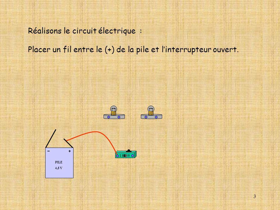 3 10 PILE 4,5 V + - Réalisons le circuit électrique : Placer un fil entre le (+) de la pile et linterrupteur ouvert.