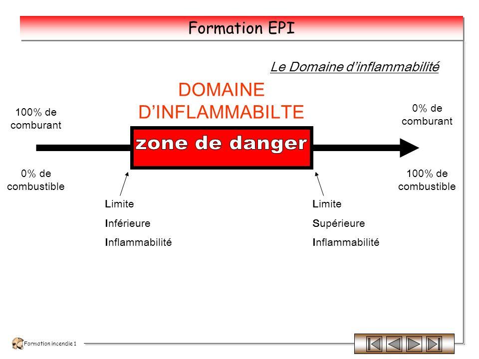 Formation incendie 1 Formation EPI La combustion des gaz FEUX DE GAZ Gaz de ville - Propane Hydrocarbures gazeux: - Butane PROPANE