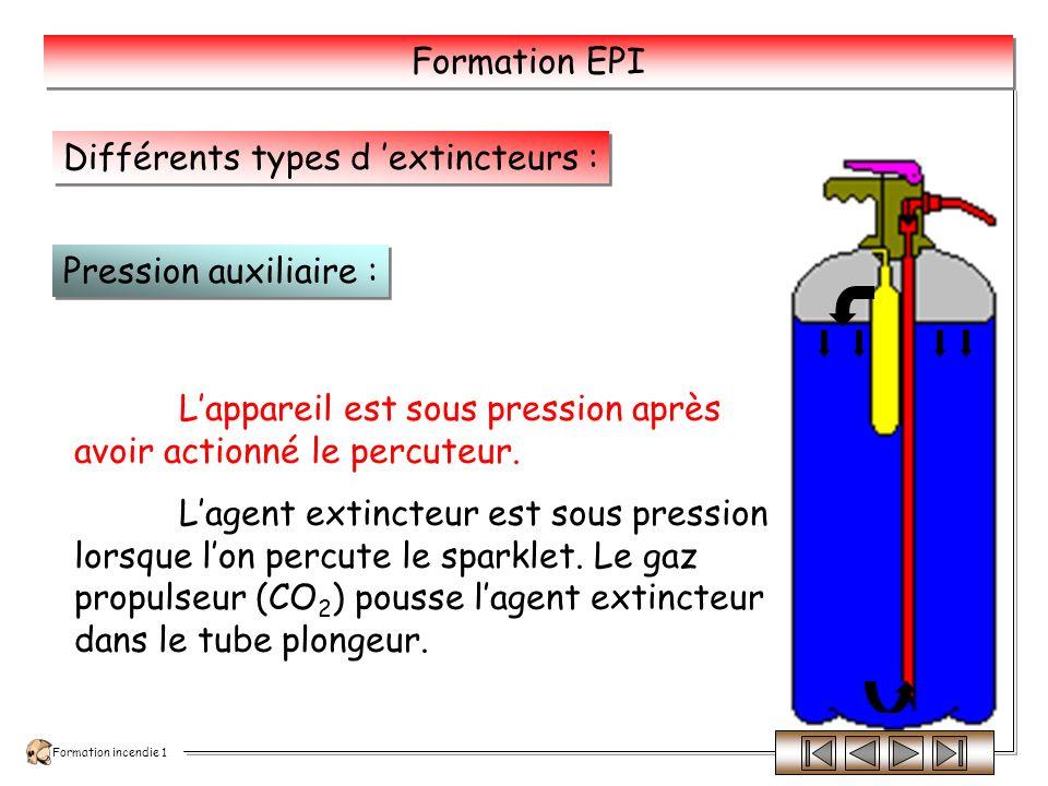 Formation incendie 1 Formation EPI Différents types d extincteurs : Lappareil est toujours sous pression.