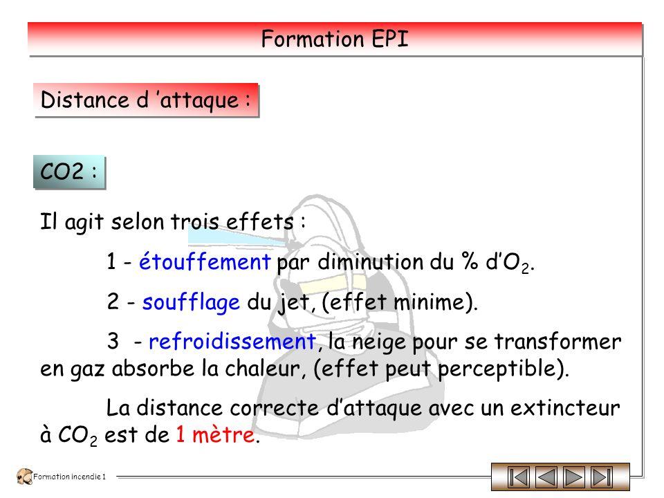 Formation incendie 1 Formation EPI Elle agit par inhibition sur les feux et étouffe les braises par un dépôt de pellicule.