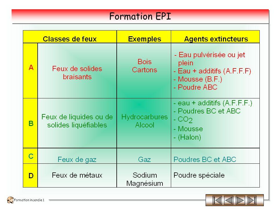 Formation incendie 1 Formation EPI Il agit selon trois effets : 1 - étouffement par diminution du % dO 2.