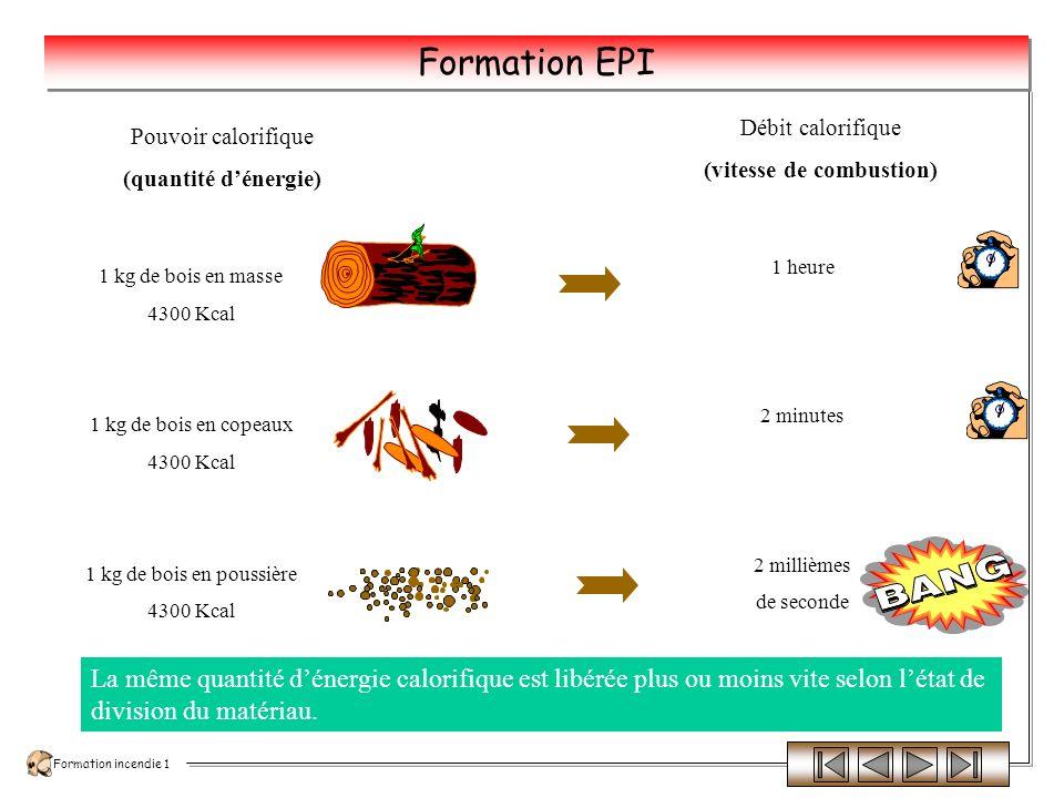 Formation incendie 1 Formation EPI La combustion des solides FEUX DE SOLIDES Bois, papiers, cartons, textiles naturels ou synthétiques Végétaux, certains plastiques.