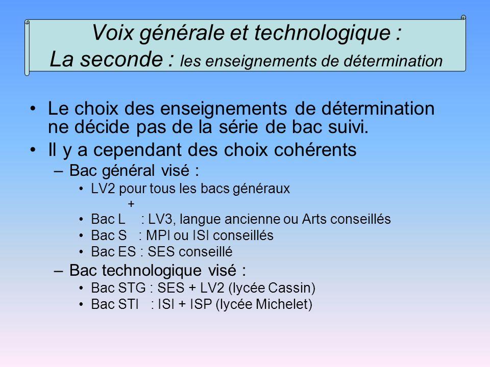 Le choix des enseignements de détermination ne décide pas de la série de bac suivi. Il y a cependant des choix cohérents –Bac général visé : LV2 pour