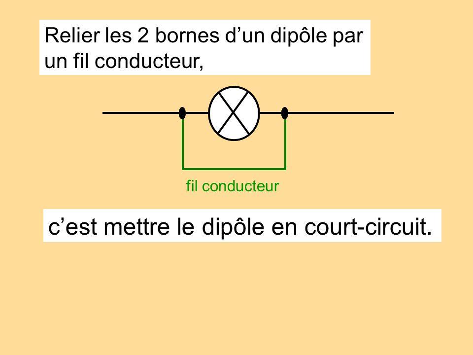 Relier les 2 bornes dun dipôle par un fil conducteur, cest mettre le dipôle en court-circuit. fil conducteur
