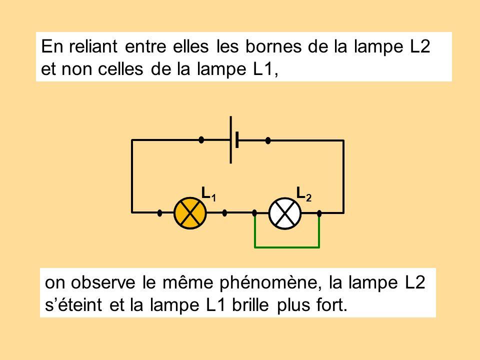 En reliant entre elles les bornes de la lampe L2 et non celles de la lampe L1, L 1 L 2 on observe le même phénomène, la lampe L2 séteint et la lampe L