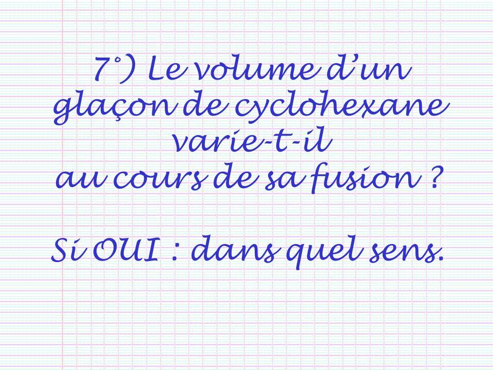 7°) Le volume dun glaçon de cyclohexane varie-t-il au cours de sa fusion ? Si OUI : dans quel sens.