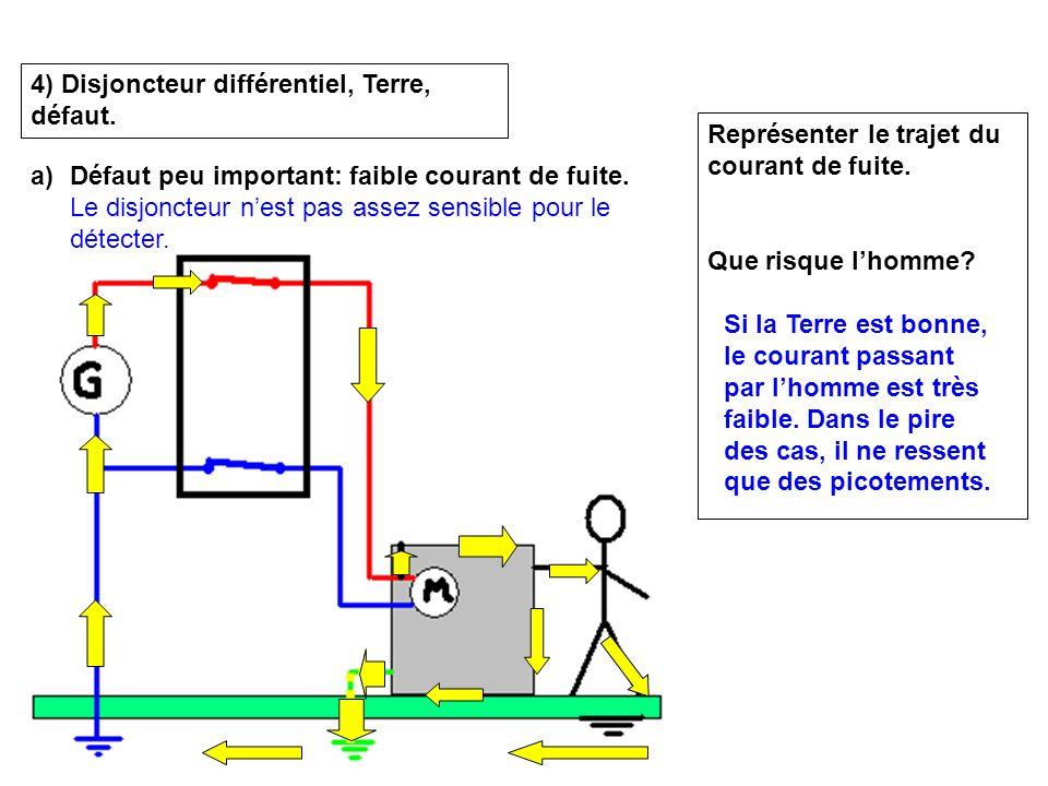 4) Disjoncteur différentiel, Terre, défaut. a)Défaut peu important: faible courant de fuite. Le disjoncteur nest pas assez sensible pour le détecter.