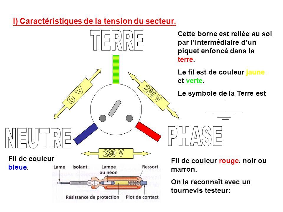 Balayage réglé sur 5ms/div 4 divisions x 5 ms/div = 20 ms = 0.02 s = T F = 1/T = 1/0,02 = 50 Hz La valeur efficace de la tension du secteur est: Ueff = 230 V La fréquence de la tension du secteur est f = 50 Hz