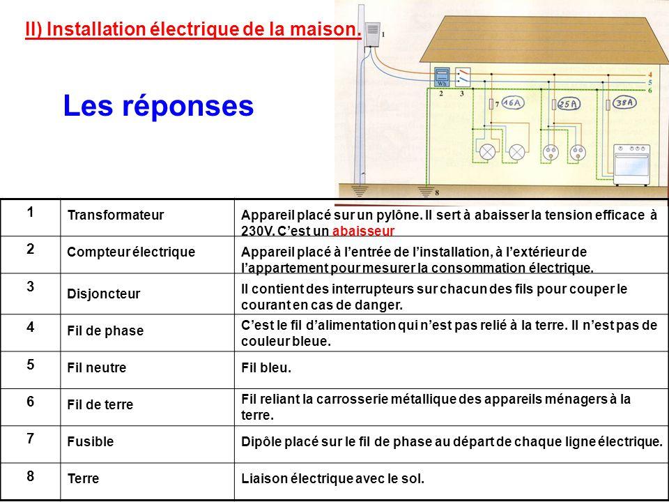II) Installation électrique de la maison. 1 2 3 4 5 6 7 8 Transformateur Compteur électrique Disjoncteur Fil de phase Fil neutre Fil de terre Fusible