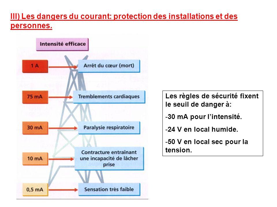 III) Les dangers du courant: protection des installations et des personnes. Les règles de sécurité fixent le seuil de danger à: -30 mA pour lintensité