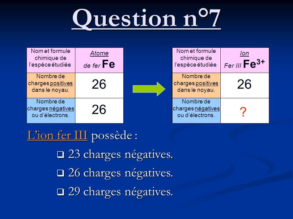 Lion fer III possède : 23 charges négatives.Nom et formule chimique de lespèce étudiée.
