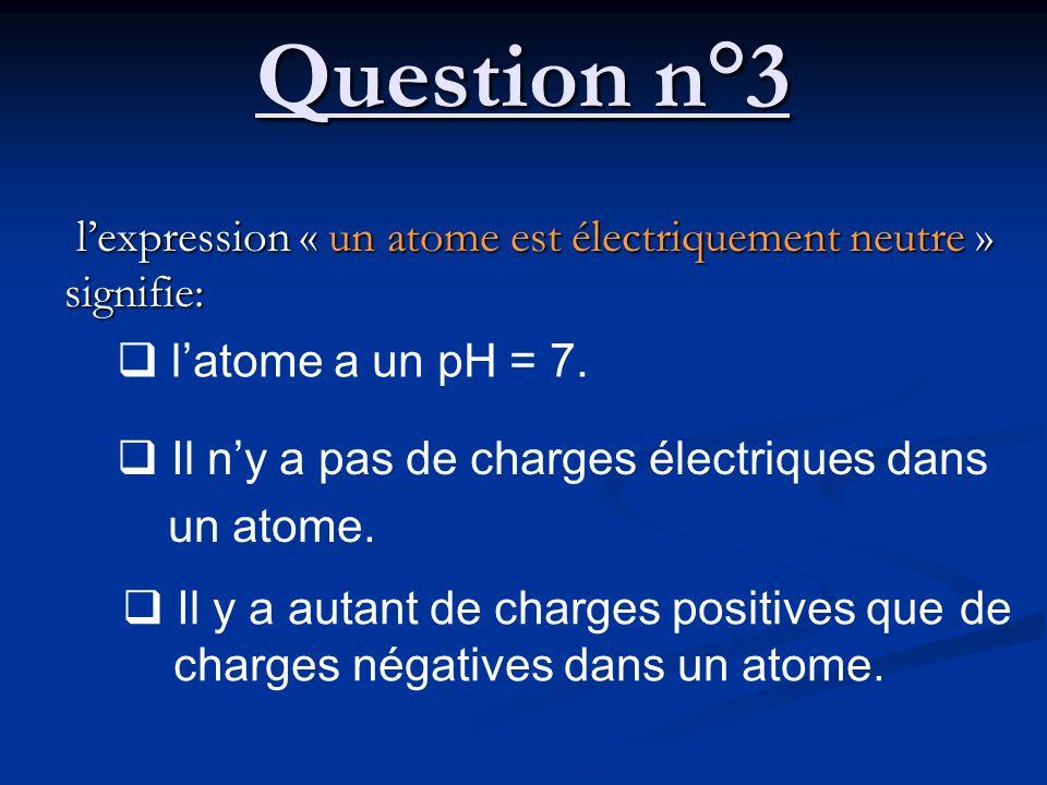 Question n°3 lexpression « un atome est électriquement neutre » signifie: lexpression « un atome est électriquement neutre » signifie: latome a un pH