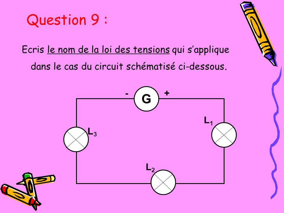 Ecris le nom de la loi des tensions qui sapplique dans le cas du circuit schématisé ci-dessous. G L2L2 L1L1 L3L3 -+ Question 9 :
